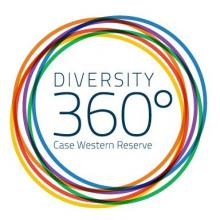 Diersity 360 logo with circles
