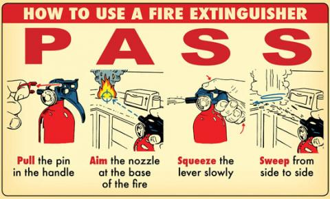 How to use a fire extinguisher PASS; pull the pin in the handle. Aim the nozzle at the base of the fire. Squeeze the lever slowly. Sweep from side to side
