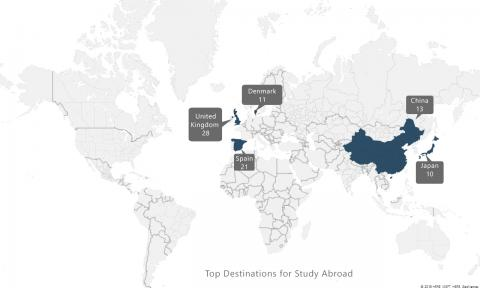 A map showing top study abroad destinations across the world for CWRU students