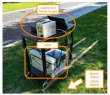 Experimental setup used for outdoor experiments: rack set up with laptop/power supply on top, GPR in the middle, and arrow pointing to buried object location