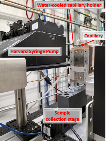 the standard capillary flow setup has a capillary centered in the beam for exposing flowing samples at short exposure times.