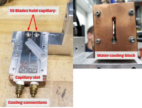 the water cooled capillary holder consists of a cooper block attached to an aluminum plate that holds two slits that fix the capillary in place.