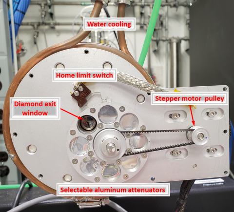 A belt-driven pulley assembly is used to turn a wheel containing different aluminum attenuators