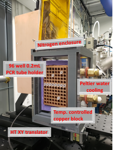 the high-throughput device is a large machined block of copper contained in a plastic nitrogen-filled enclosure.