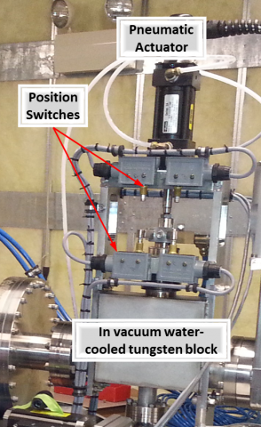 the sample pre-shutter uses a pneumatic actuator to move a water-cooled tungsten block, with position switches to sense its location.