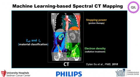machine learning spectral CT mapping