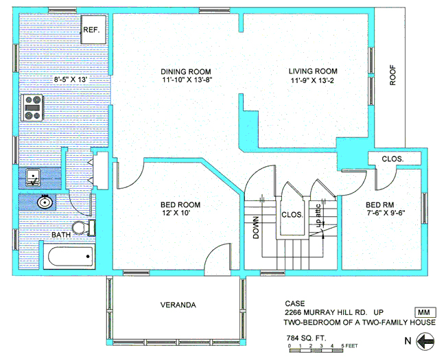 Floor plan in green and blue including dining room, 11, 10 by 13, 8, bedroom, 12 by 10, second bedroom, 7, 6 by 9, 6, living room, 11, 9 by 13, 2, kitchen, 8, 5 by 13, refrigerator, bath, veranda, closet, down stairs, with text case 2266 Murray Hill up, two bedroom of a two family house, 784 sq ft, 0,1,2,3,4,5 feet, N arrow, and MM symbol