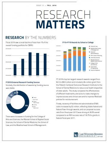 Research Matters Fall 2019 newsletter