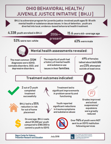 Ohio's Behavioral Health/Juvenile Justice Initiative (BHJJ