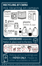 navy blue and white sign with instructions on what can and can not be recycled on campus