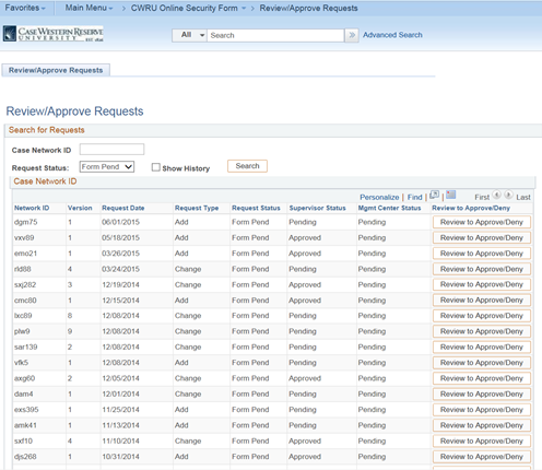 Screen shot of PeopleSoft Financials Review/Approve Requests page. The screen shows sample requests waiting for Management Center approval.