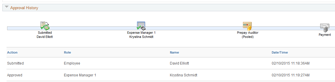 PeopleSoft Financials screen shot displaying the status of submitted expense reports