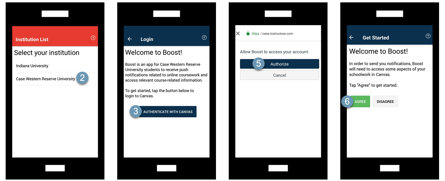 "Screenshots of Boost applications login process: selecting ""Case Western Reserve University,"" selecting ""Authenticate with Canvas,"" selecting ""Authorize,"" and selecting ""Agree"" are highlighted."